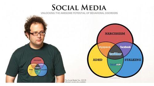 Social media explanation